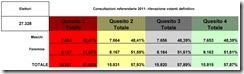 CISTERNA com.7 Votanti_Def.xls